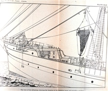 The bow of the ALBATROSS, showing the location of the dredging boom and sounding machine.  In: Report on the Construction and Outfit of the United States FishCommission Steamer ALBATROSS, by Lieutenant-Commander Z. L. Tanner, U. S. N.,United States C