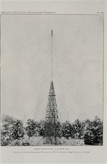 Signal at Stillpond, Maryland.Instrument height of 120 feet - top of signal 275 feet.39th Parallel Survey.Record signal height from wooden tower