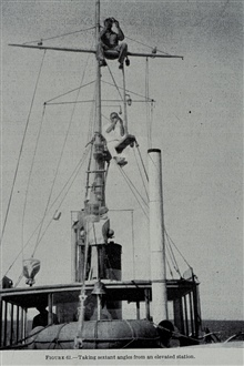 Taking horizontal sextant angles from ship's mast.Photograph from 1931 Hydrographic Manual