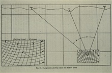 Geometry of the three-point sextant fix.Diagram shows shoreline, stations, and angles measured.1931 Hydrographic Manual