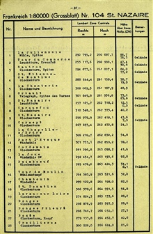 Listing of geodetic control points with rectangular coordinates.From captured German geodetic control book for St. Nazaire