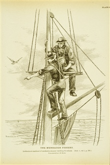 Lookouts at masthead of menhaden steamer watching for schools of fishFrom sketch by J. S. Ryder