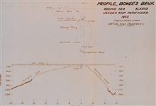 Profile of Bowers Bank.Surveyed by PATHFINDER