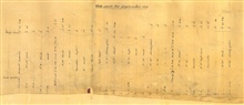 Blowup of tide diagram of Chart of Sandy Hook Bar by Lieutenant T.R. Gedney.Tide scale for September 1835 with meteorological and astronomical informationincluded.