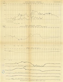 No. 19 Magnetographs of the Royal Observatory, Greenwich and Kew Observatoryrelated to Sherman, Wyoming on August 3rd to August 5th 1872. AnnualReport 1872.