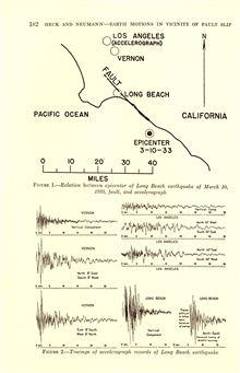 Tracings of accelerograph records of Long Beach earthquake of March 10, 1933. In:Earth Motions in the Vicinity of a Fault Slip by Nicholas Heck and Frank Neumann, 1942. Bulletin of the Geological Society of America, Vol. 53, pp. 179-194.