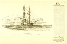 Sounding on the HMS CYCLOPS in mid-Atlantic Ocean in August 1857.  Thediagram on the right shows the problem with early hemp sounding line methods.The line would keep running out after reaching bottom and the surveyors wouldnot be able to ascertain a