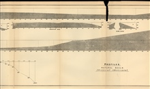 Profiles of Concepcion Bank and Seine Bank by Edward Stallibrass, a Britishtelegraph engineer, as published in 1887 inDeep-Sea Sounding in Connection with Submarine Telegraphy, Journal of theSociety of Telegraph-Engineers and Electricians, Volume XVI
