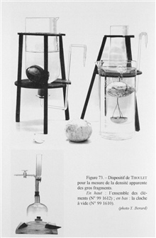 Figure 73.  Thoulet device for measuring the virtual density of large samples.Julien Thoulet described this method in 1905 for determining the apparentdensity of pumice stones, in order to better understand the origin of theserocks which were found i