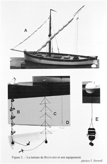 Figure 2. A model of the vessel and equipment used by the Frenchphysiologist Paul Regnard for studies of light penetration in the water and itseffects on chemical and biological phenomena.  In 1889 and 1890, he performedseveral studies aboard a tarta