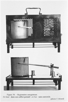 Figure 38. Hygrometer register, built to record variations in relative humidity. The hygrometer is built on principles discovered by Horace Benedict Saussure in 1783 and uses the changes in length of human hair and animal hair with humidity to derive