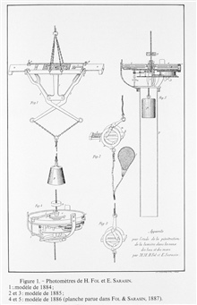 Figure 1.  H. Fol and E. Sarasin Photometers.  1.  1884 model.2. and 3. 1885 model.  4. and 5. 1886 model as publishedin Fol and Sarasin, 1887.  Photometers are instruments to measure light.  Theyare used to study how far light penetrates into the wa