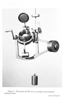 Figure 9.  W. F. Ewald's photometer.  The photometer is inverted with the lensuncovered.  Invented by Wolfgang F. Ewald about 1908.  An earlier instrument ofthis type is not part of the museum collection.  The test of the original was in a lake near