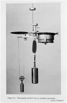 Figure 10.  W. F. Ewald's photometer.  Vibration model activated by shaking thecable that the instrument was attached to.  This model was invented by WolfgangF. Ewald in 1910 and tested near the coast of Scotland.