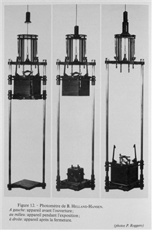 Figure 12.  E. B. Helland-Hansen's photometer.  Left: device before opening.Middle: Device during exposure.  Right: Device after closing.  Invented by Bjorn Helland-Hansen in 1910, this photometer was used aboard the MICHAEL SARSin the North Atlantic