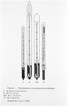 Plate I.  Modern reversing thermometers for use in the deep sea.I:  Negretti and Zambra.  II: F. C.Jacob.  IIIa: V. Chabaud.  IV:  C. Richter.