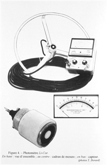 Figure 4. Li-Cor photometer.  This photometer was investigated by Dr. JeanBrouardel in 1974 in a quest for instruments of greater precision.  Heinvestigated several including a Li-Cor quantum/radiometer/photometer developedby industry especially for